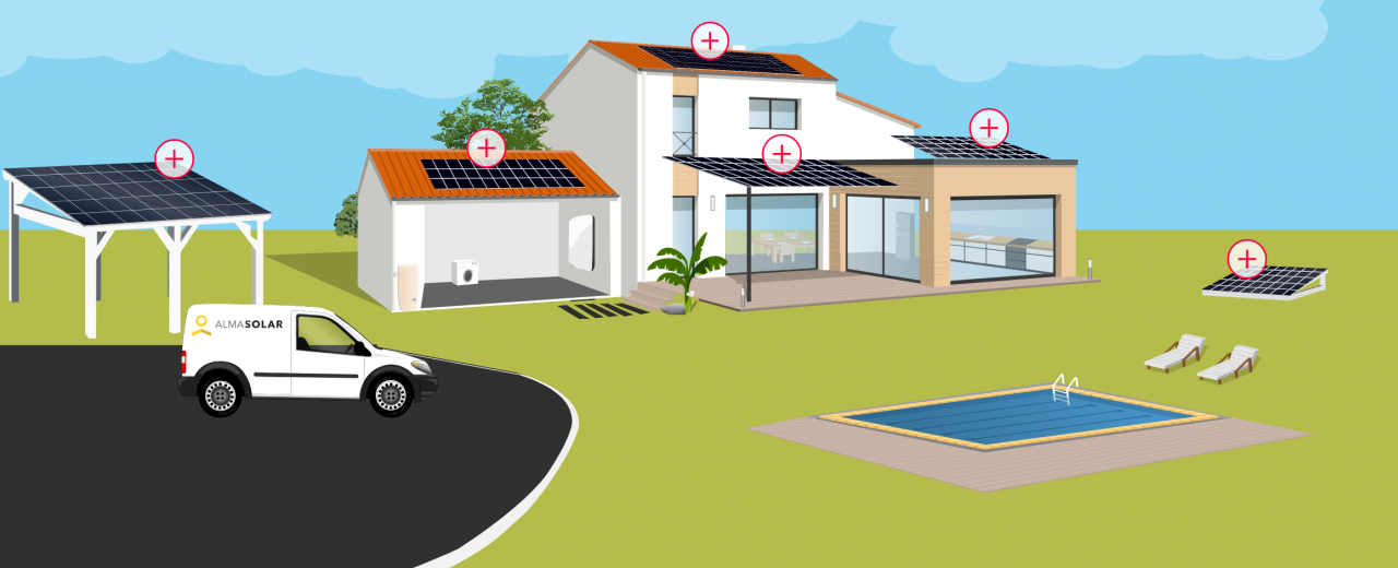 How to generate a quote for a solar installation yourself?